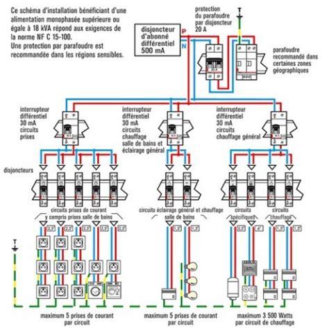 norme electricité cuisine liste de plans électriques de la maison