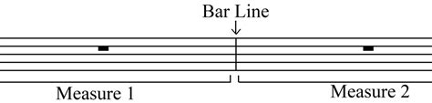 On the street of state road and street number is 1093. Music Theory: Measures and Bar Lines