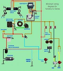 Minimum Wiring Diagram