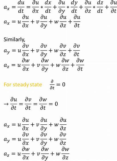 Equation Continuity Flow Dynamics Kinematics Mass Equations