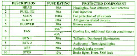 Mazda Miata Fuse Box Diagram Circuit Wiring