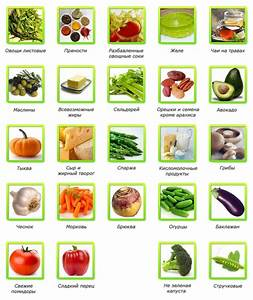 Отзывы сироп для похудения