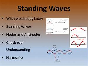 Standing Waves - A Physics Lesson Package by ...