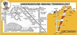 Underground Gold Mining Diagram  Engine  Auto Parts
