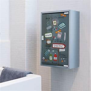 Armoire à Pharmacie Murale : l 39 armoire pharmacie ~ Dailycaller-alerts.com Idées de Décoration