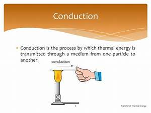 27 A Diagram That Shows Thermal Energy Being Released By