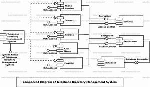 Telephone Directory Management System Uml Diagram
