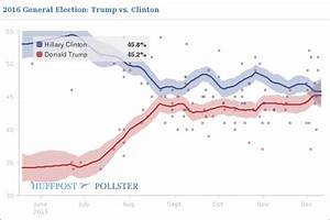 US 2016 presidential election, Donald Trump will be the ...