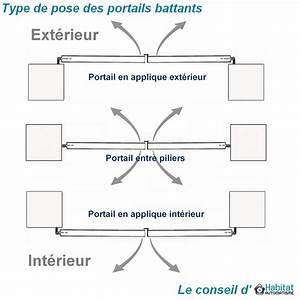 Fixation Portail Battant : came kit myto u1113fr motorisation portail battant ~ Premium-room.com Idées de Décoration