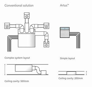 artustm hybrid fan coil a revolutionary new approach to With control buy fan coil thermostatdigital fan coil thermostatfan
