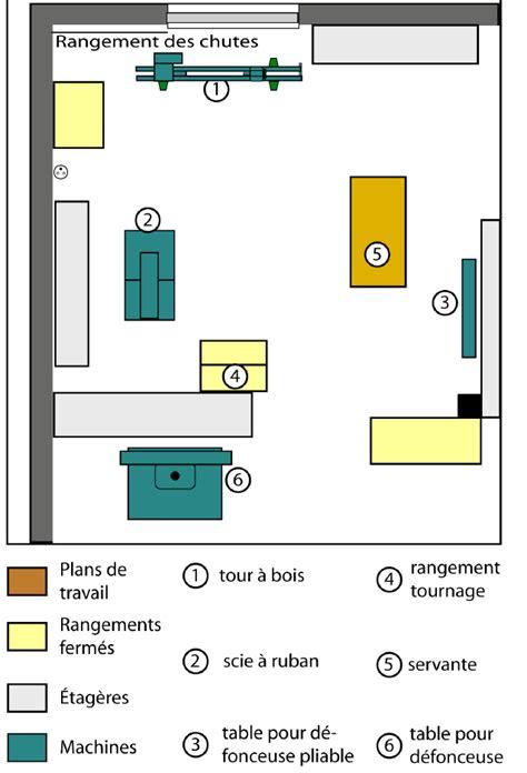amenagement cuisine espace reduit ateliers des lecteurs l 39 espace tournage de claude