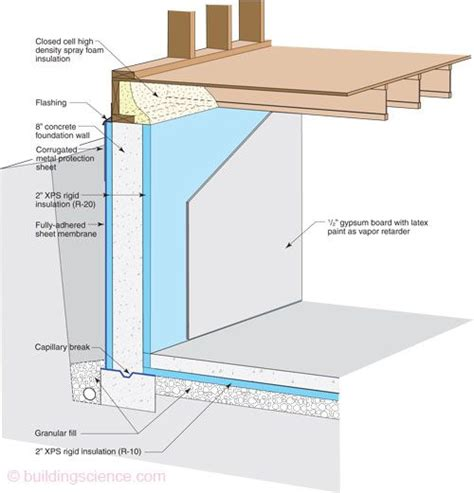 How To Insulate A Concrete Basement Floor by Icf Foundation Insulated Concrete Forms With 2 Quot Xps On