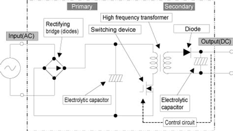 Nipron Power Supply Encyclopedia Article Switching