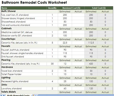 Home Remodel Estimate Spreadsheet
