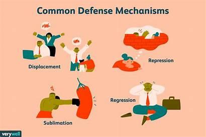 Defense Mechanism Mechanisms Freud Introjection Psychoanalysis Moral