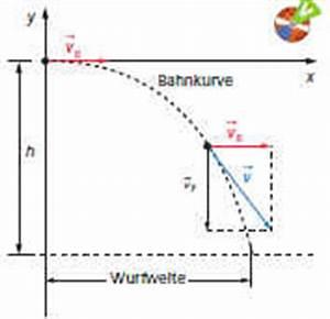 Bahnkurve Berechnen : mathe ~ Themetempest.com Abrechnung