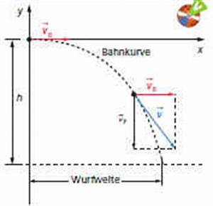 Geschwindigkeit Berechnen Mathe : mathe ~ Themetempest.com Abrechnung