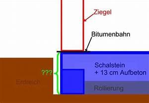 Streifenfundament Mit Schalsteinen : abdichtung sockel garage bauforum auf ~ Lizthompson.info Haus und Dekorationen