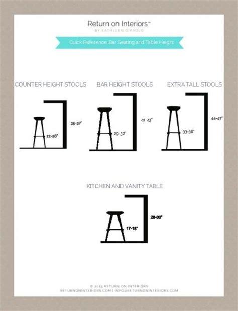 Best 25  Bar stool height ideas on Pinterest   Buy bar stools, Breakfast stools and Breakfast