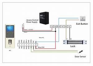 Anviz W2 Color Screen Fingerprint  U0026 Rfid Access Control
