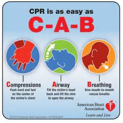 ABC vs CAB : Which is Correct? - MedicTests com
