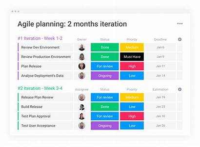 Agile Planning Template Monday Workflow Project Sprint