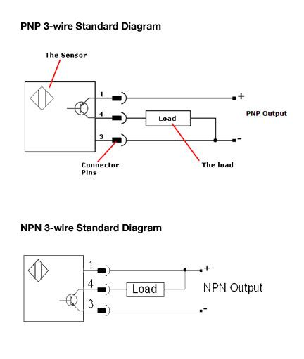 What The Difference Between Pnp Npn Shoptransmitter