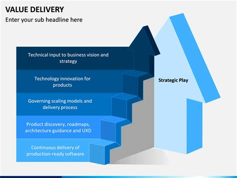 Value Delivery PowerPoint Template   SketchBubble