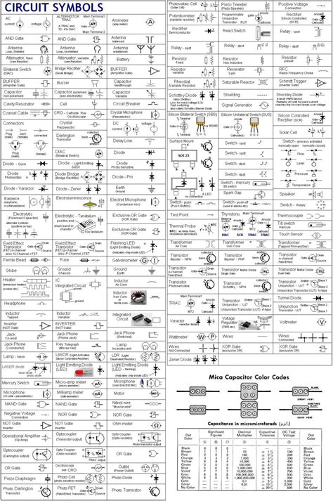 component wiring schematic symbols and meanings electrical wire autocad australian