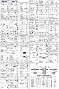 Component Wiring Schematic Symbols And Meanings Electrical Download Wire Autocad Australian