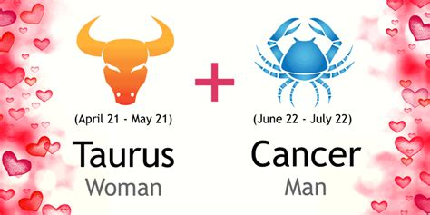 taurus woman and cancer man love compatibility ask oracle