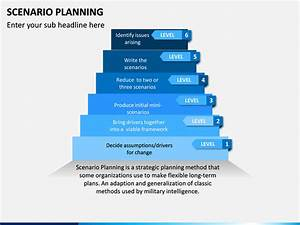 Scenario Planning Powerpoint Template