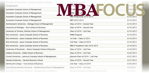 Release Dates For The Class Of '1415 Mba Resume Books Blog