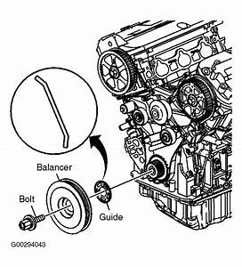 Saturn Vue Serpentine Belt Diagram