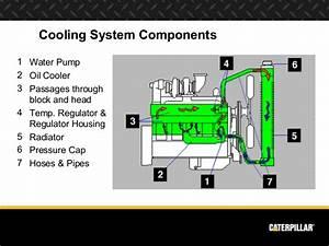 Fuel Oil Additives Engine Flush Products Halfords