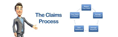 Claim Data Processing Service- Outsource to India