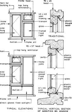 window    website detail   construction drawings window detail detailed