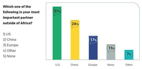 new poll citizens speak out on top priorities views of us and china and other