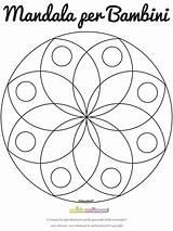 Mandala Colorare Da Mandalas Printable Come Stampare Pdf Malarboecker Cd Explore sketch template