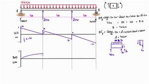 Shear Force And Bending Moment Diagram Practice Problem  3
