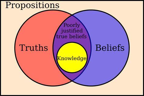sociology  knowledge wikipedia