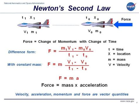 Motorboat Position Definition by 10 Best Physics Math And Other Science Images On