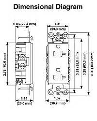 leviton    amp  volt nema   p  decora  duplex receptacle straight