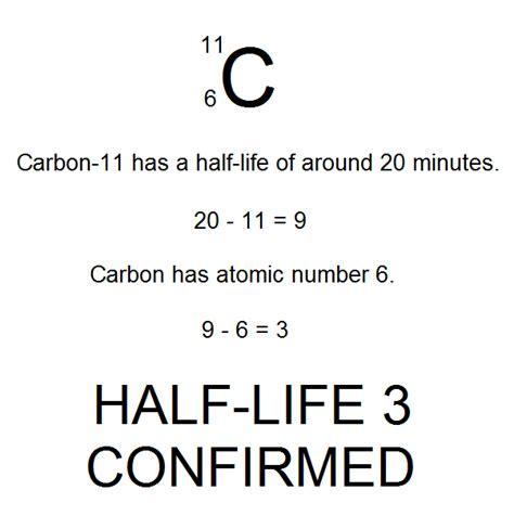 Half Life 3 Confirmed Meme - image 203843 half life know your meme