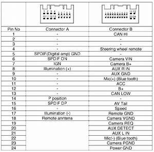 30 Pioneer Avh P4000dvd Wiring Diagram