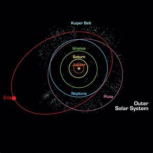 Your weekly dose of science: The ninth planet - Off Topic ...