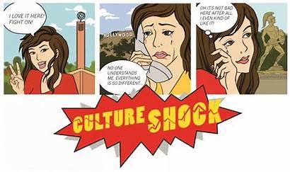 Shock Culture Cultural Cartoon Adjustment Students Usc