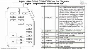 Toyota Hiace  H200   2013-2018  Fuse Box Diagrams