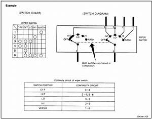 Nissan Rogue Service Manual  Sample  Wiring Diagram -example- - How To Read Wiring Diagrams