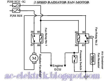 diagram wiring kipas rumah jeffdoedesign